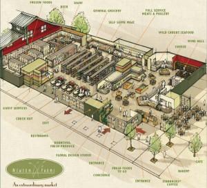newton farms